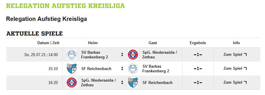 Spiele Relegation Aufstiegsturnier der Kreisliga U23 des SV Barkas - 25.07.2021